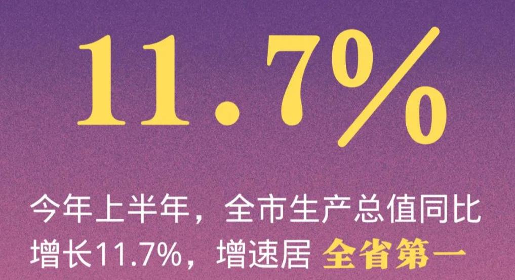 海报丨保定市经济呈现平稳较快、持续向好发展态势