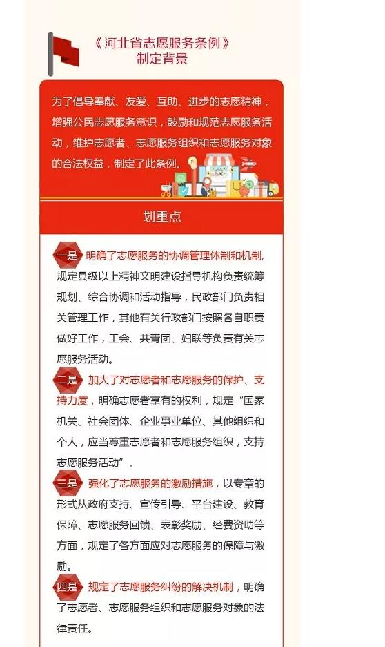 【宣传阐释精神文明创建活动】河北省志愿服务条例