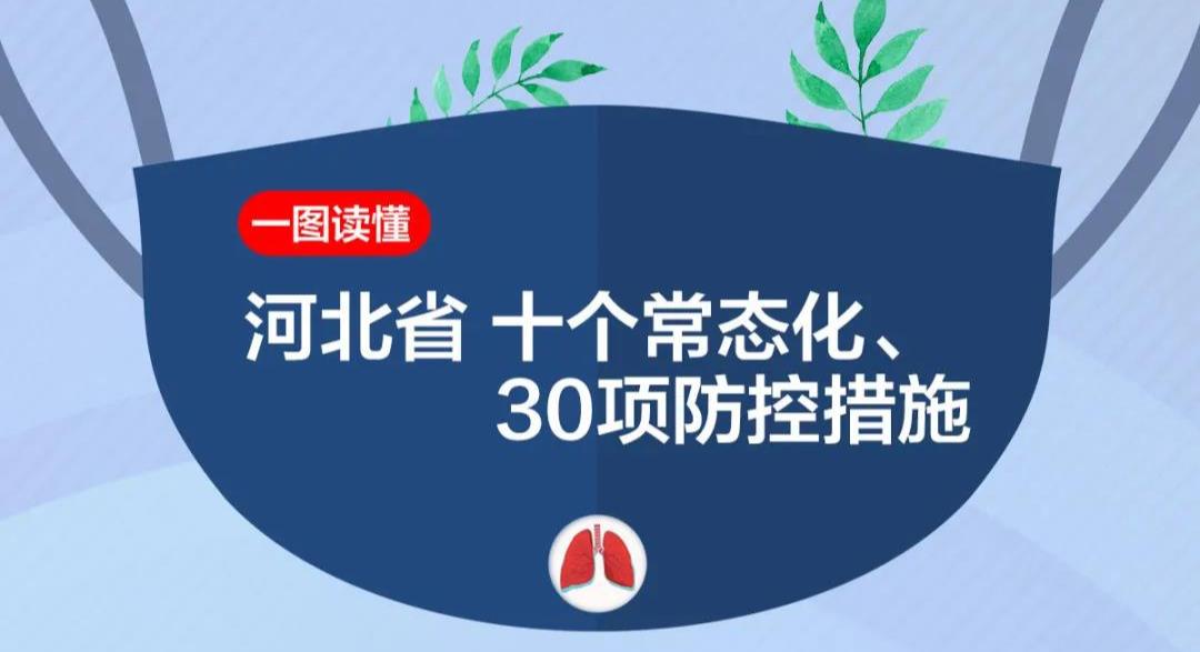 【一图读懂】10个常态化30项防控措施,筑牢疫情防控线